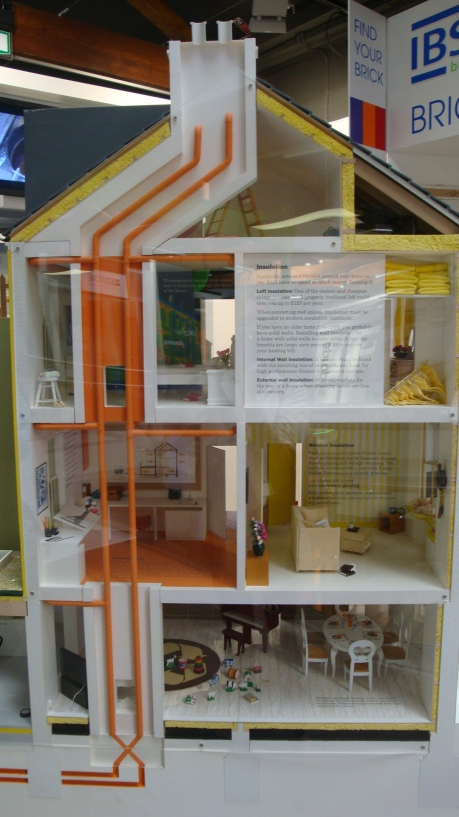 House model showing layout of alternative heating source.